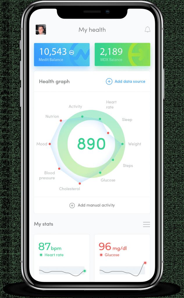 Medoplex User Account - Citizen Health - Innovate Mississippi