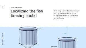 Fin Fish Pen - AI Technologies - Innovate Mississippi